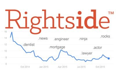 The Rightside Challenge and the New gTLDs